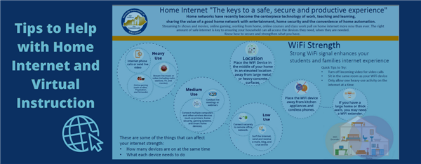 Home Internet Tips